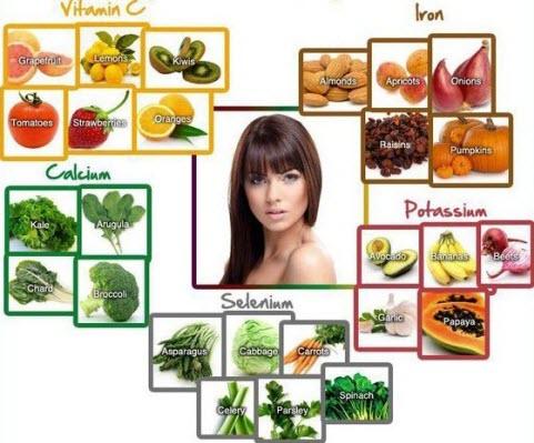Các biện pháp tự nhiên đơn giản giúp phục hồi tóc hư tổn